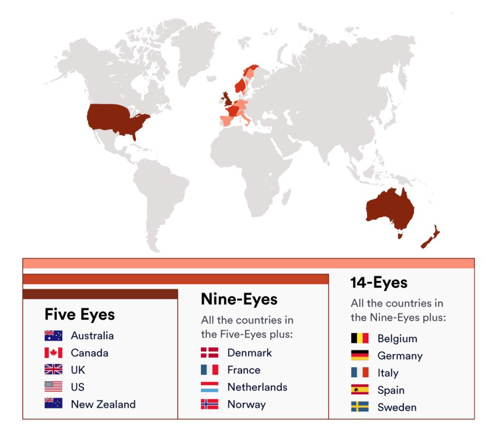 5/9/14 eyes alliance jurisdiction