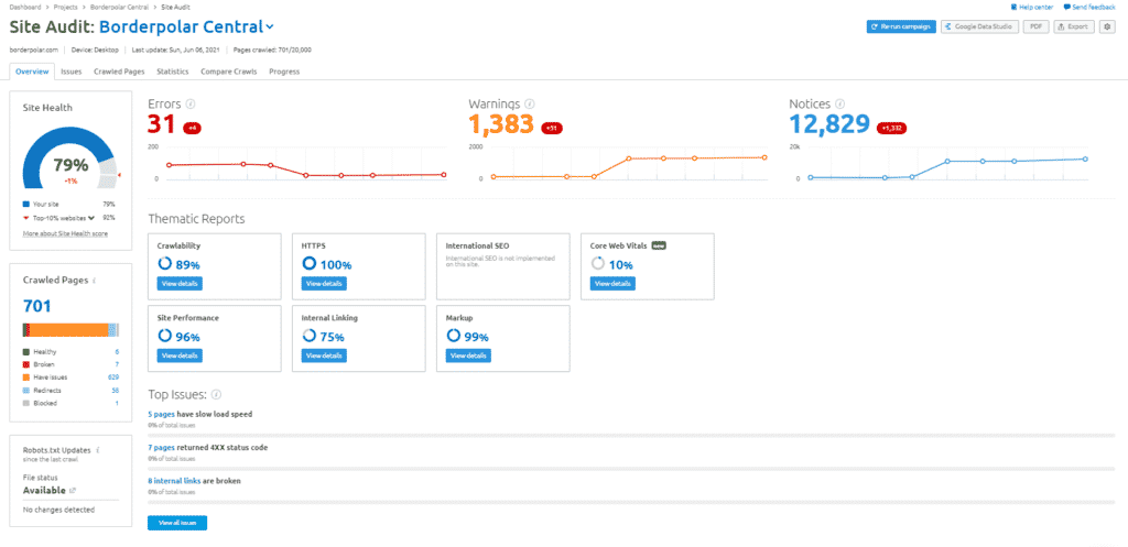 SEMrush on-site seo audit performance and technical