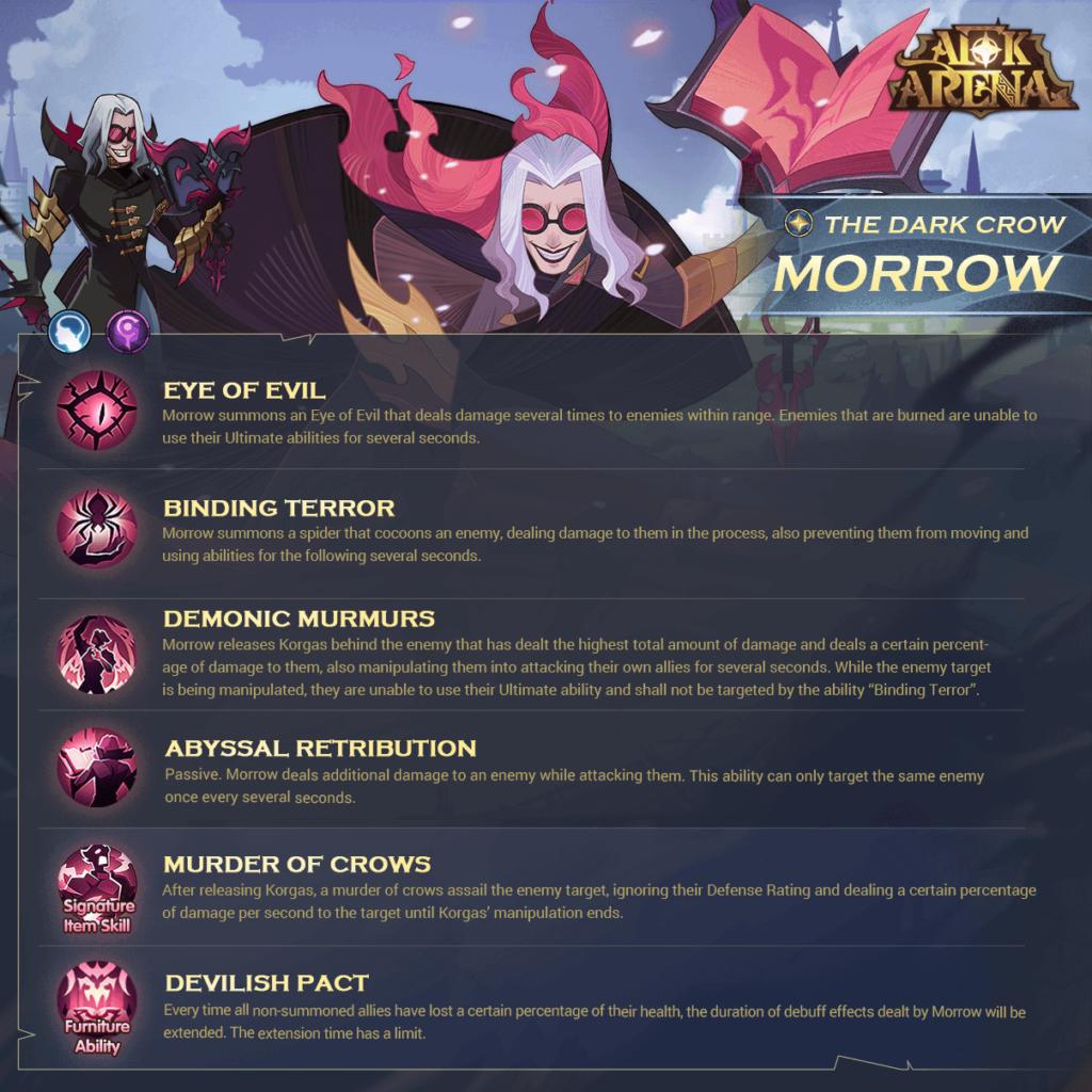 Morrow Skills Infographic
